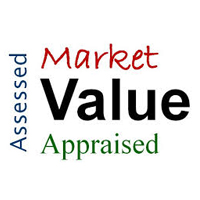 Market Value vs Assessed Value